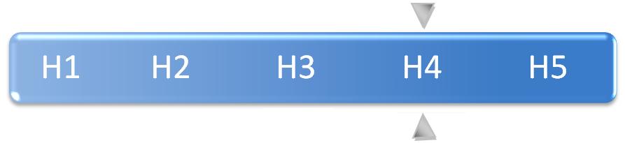 skala_h4_h3.png