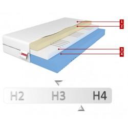 materac piankowy 140x200 HORNET memory HR