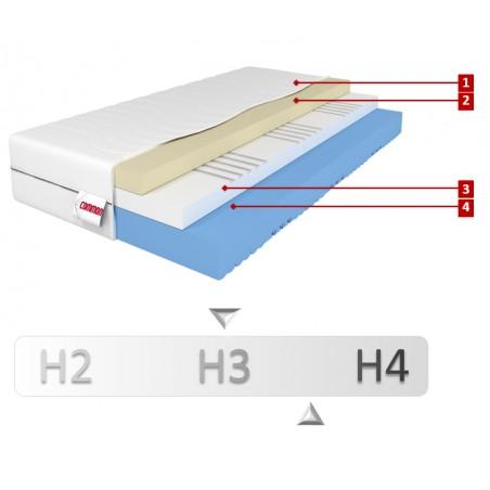 materac piankowy 120x200 HORNET memory HR comfort