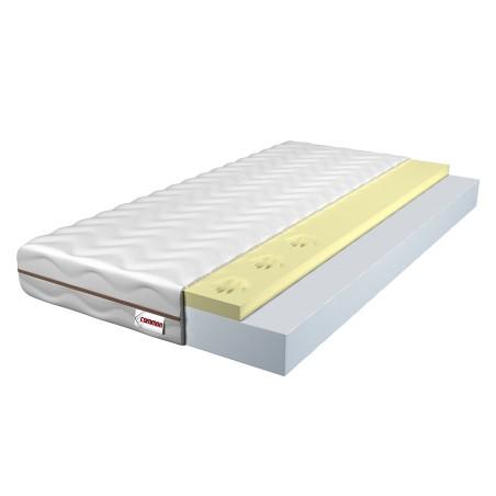 Materac piankowy 140x200 ROCCO pianka HR z memory