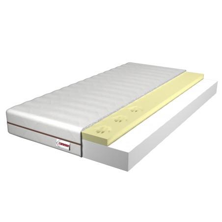 piankowy MERIDA 90x200 z 6cm memory H4
